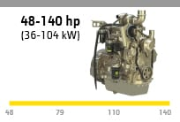 4045 Series Power Range