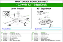 Keep track of common maintenance part numbers, service intervals, and capacities for your John Deere residential equipment.