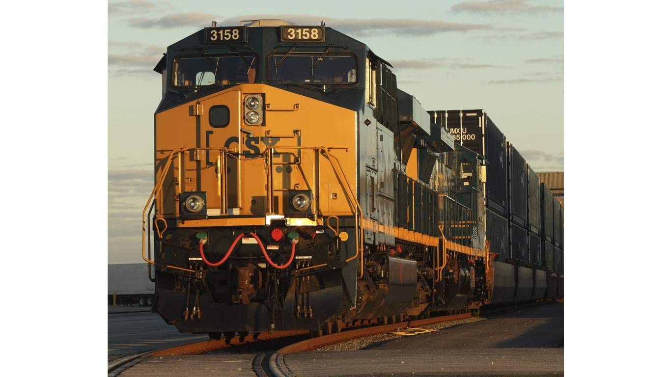 CSX Railroad Train Providing Transportation of Critical Goods to Consumers During COVID-19 Pandemic