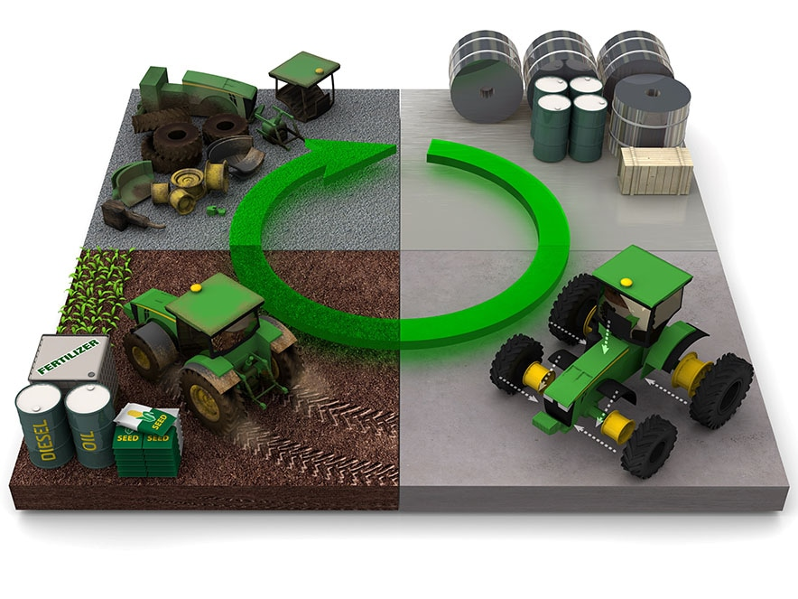 Image of a product in a square with a green arrow progressing from raw materials, product manufacture, product use, and product reduced to parts