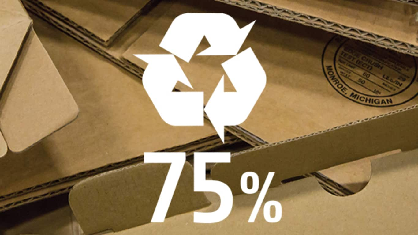 Image of brown cardboard boxes with a white recycling image and 75% in white text