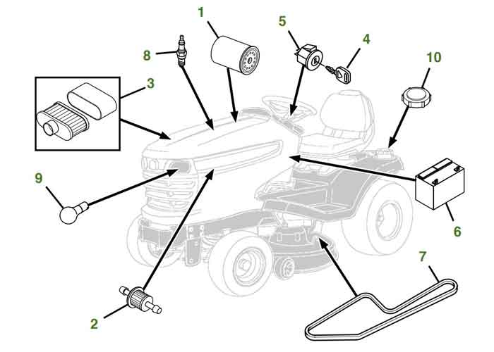 Quick Reference Guide: X380 - 48-in. Accel Deep™ Mower Deck on john deere 112 wiring-diagram, john deere 314 wiring-diagram, cub cadet lawn tractor wiring diagram, john deere tractor wiring schematics, kohler electrical diagram, john deere l120 wiring diagram, john deere 1010 tractor wiring, john deere lawn mower charging diagram, john deere ignition switch diagram,