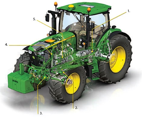 Tractor Parts And Attachments | Agricultural Parts | John