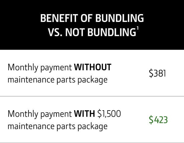 Grounds equipment and parts bundling benefits chart