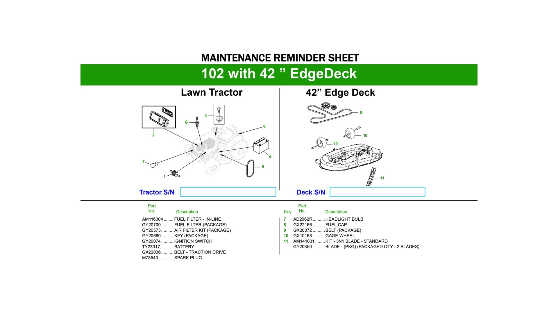 Lawn Tractors main reminder sheet nmb quick reference guides