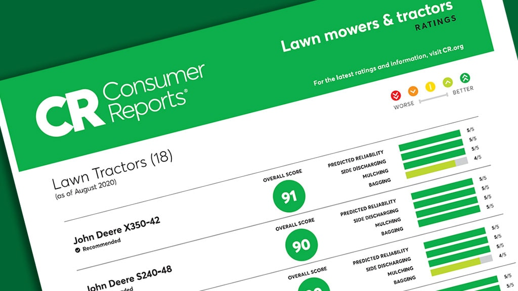 Screenshot of Consumer Reports Mower Ratings page