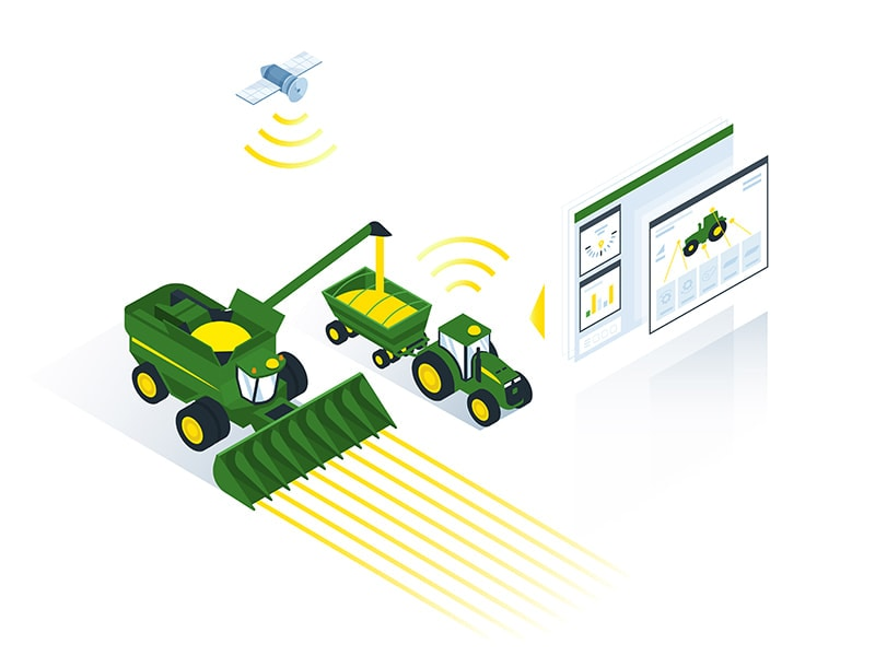 Agriculture Technology | Precision Ag | John Deere US