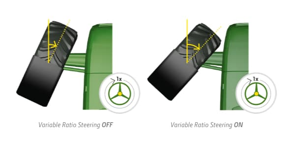 Variable Ratio Steering