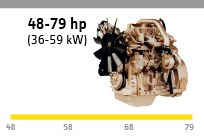 3029 Series Power Range